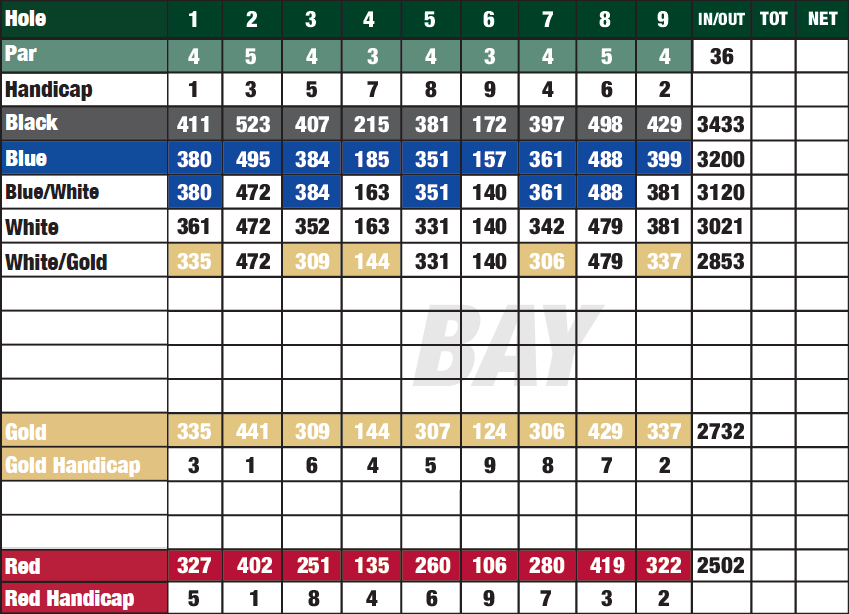 Bay Course Scorecard